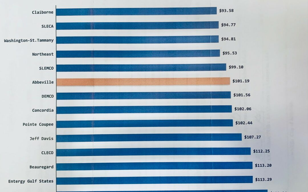 Electricity Rate Comparison